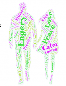 Word cloud of words like calm, energy, coping, energy